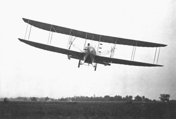 какие есть виды самолётов