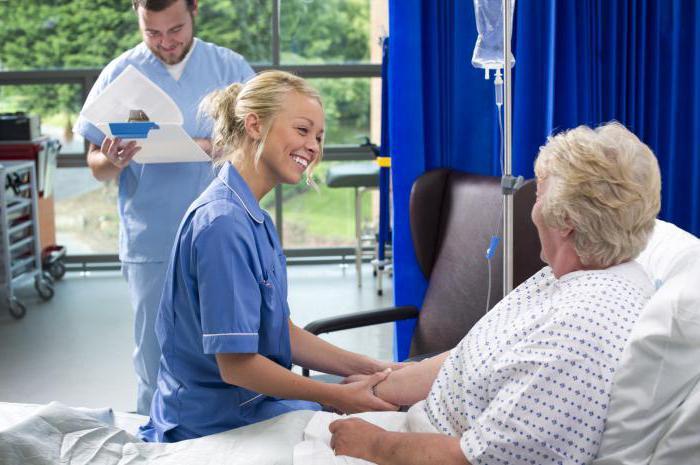 санитарка отделения обязанности