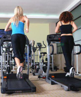 виды тренировок в фитнесе