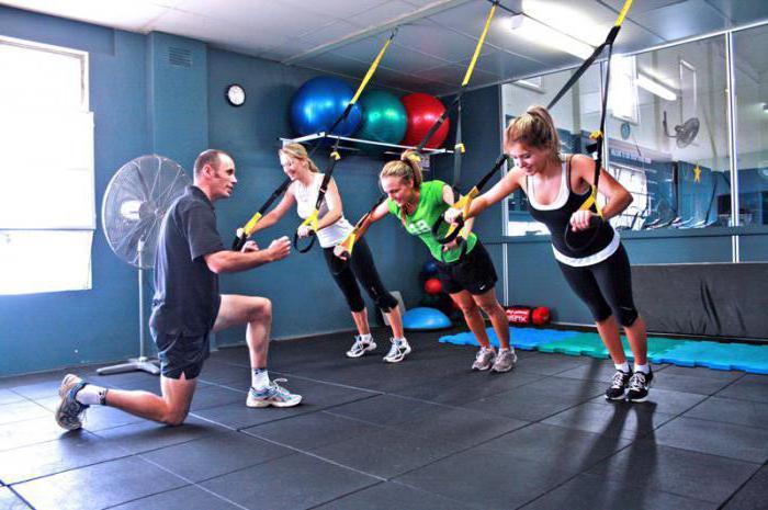различные виды тренировок