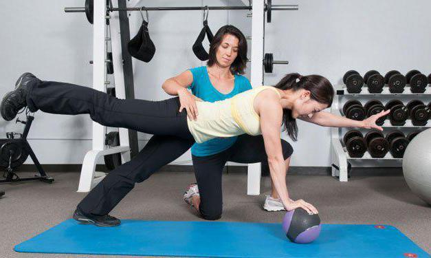 виды тренировок в тренажерном зале