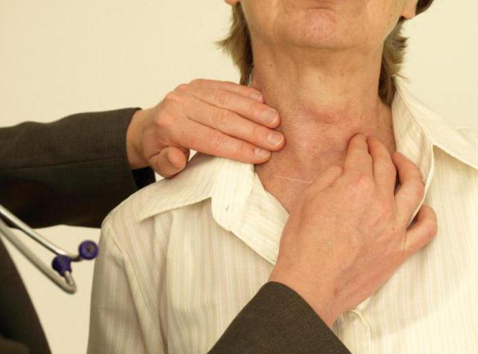норма антител к тпо у женщин лечение