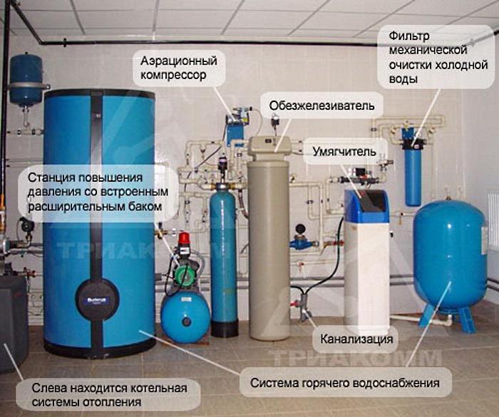 система очистки воды в частном доме отзывы