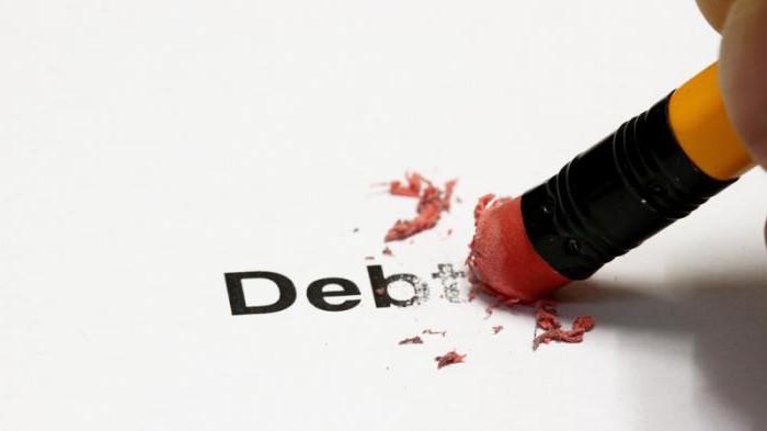 списанные долги россии