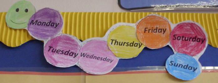 как легко выучить дни недели с ребенком