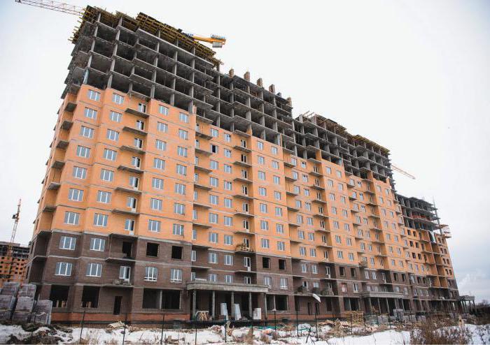 крупные строительные компании москвы рейтинг