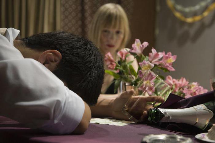 молитвы от алкоголизма мужа