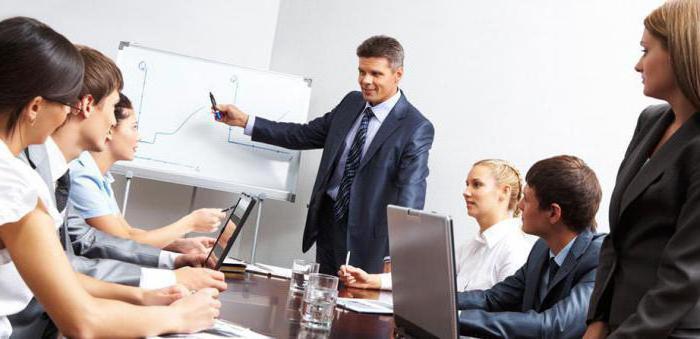 цели профессионального развития