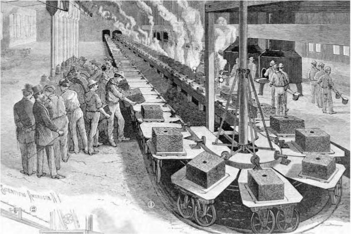 автомобилей нашем сша 19 век: развитие промышленности Попугай поет