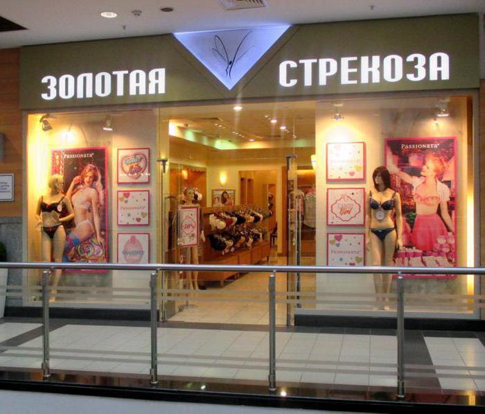метро беляево