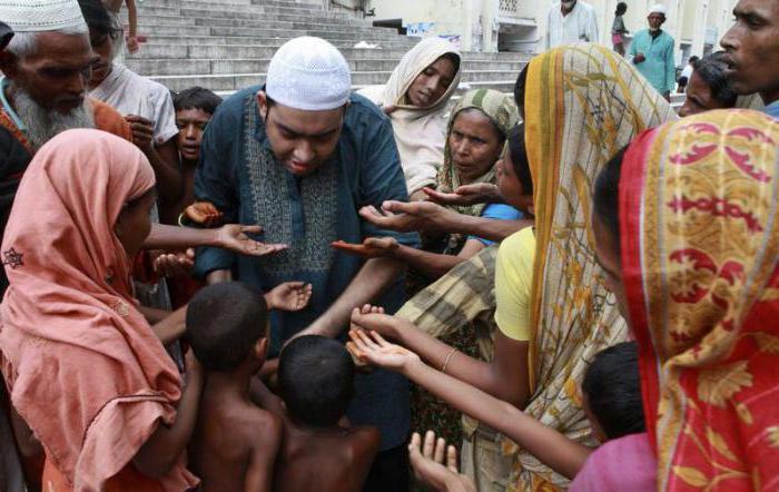 садака и ее виды в исламе