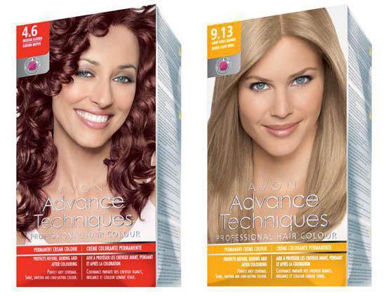 краска для волос эйвон отзывы