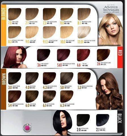краска для волос эйвон отзывы с фото