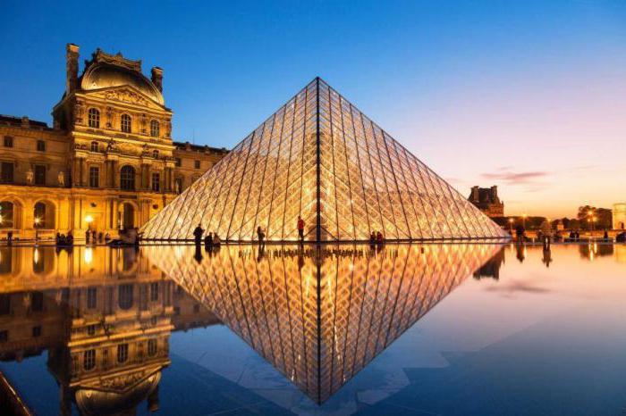 рейтинг самых красивых городов мира