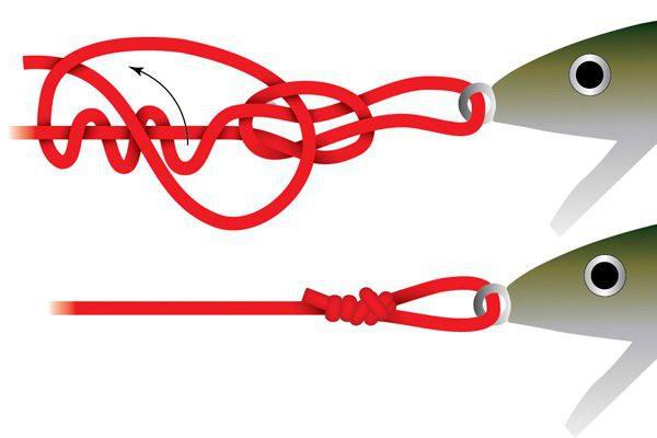 как вязать узел rapala
