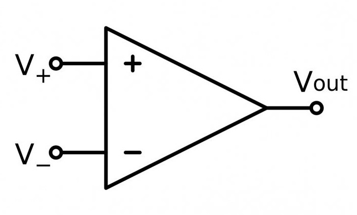 аналоговый компаратор