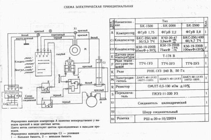 кондиционер бк 1500 технические характеристики пульты