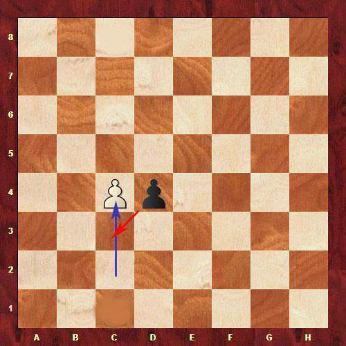 взятие на проходе в шахматах