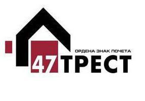 строительные фирмы санкт петербурга