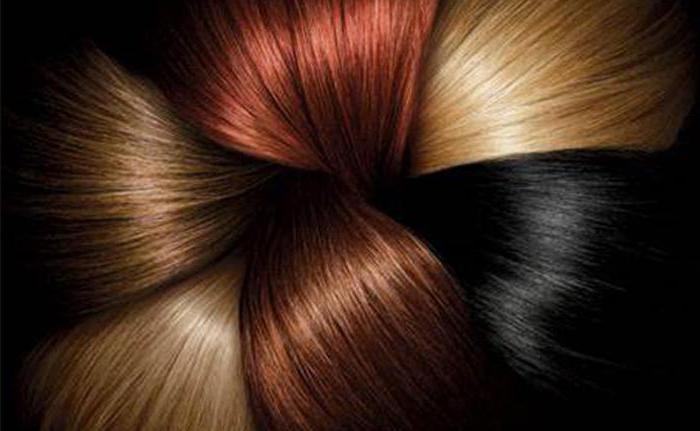 как выбрать краску для волос по цифрам обозначениям
