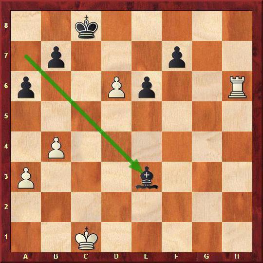 взятие на проходе в шахматах правила