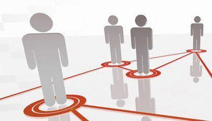 Подходы к управлению функциональный процессный