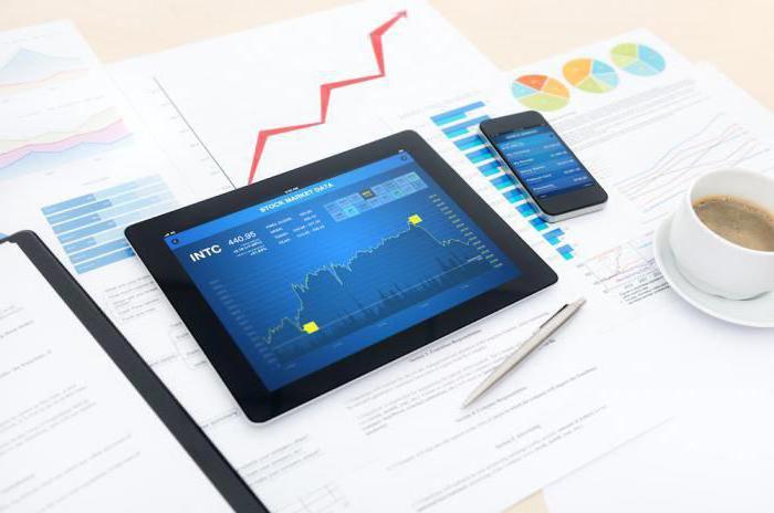 рентабельность инвестируемого капитала