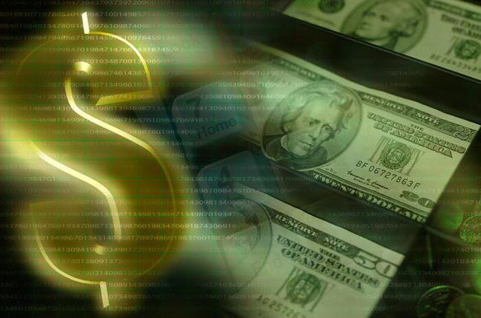 рентабельность инвестированного капитала roic