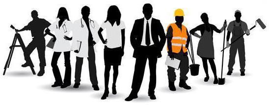 пример трудового права