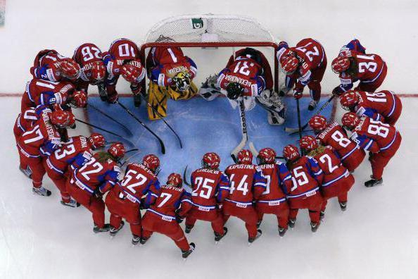 хоккейные команды россии