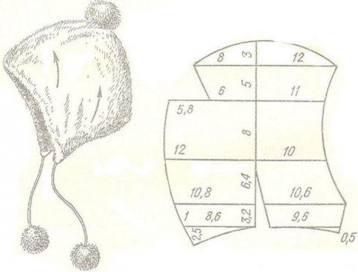 выкройка детской шапки из меха