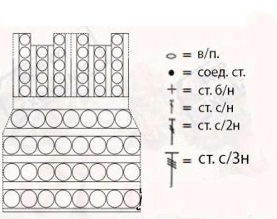ажурные узоры крючком схемы и описание