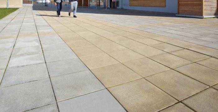 тротуарная плитка толщиной 20