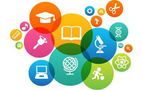 педагогические цели и задачи