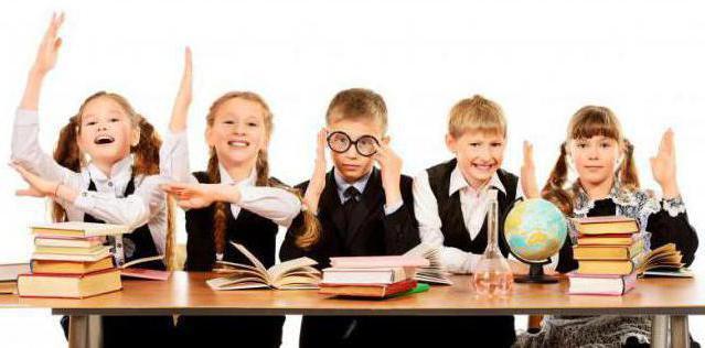 анализ педагогических целей