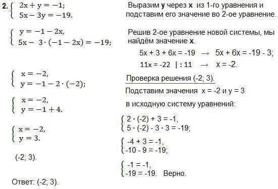 система линейных неоднородных уравнений примеры