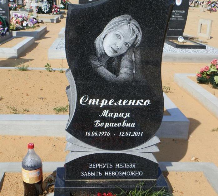 где находится кузьмоловское кладбище