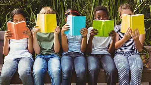 виды чтения в школе