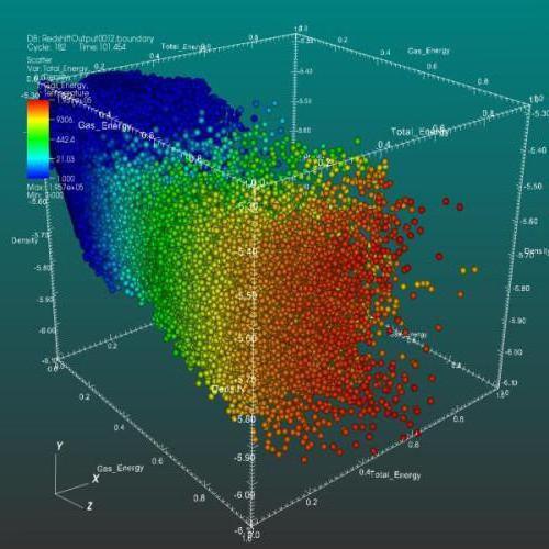 Факторы корреляционного анализа