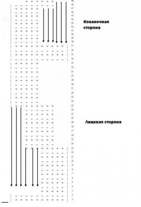 схема вязания азиатский колосок два