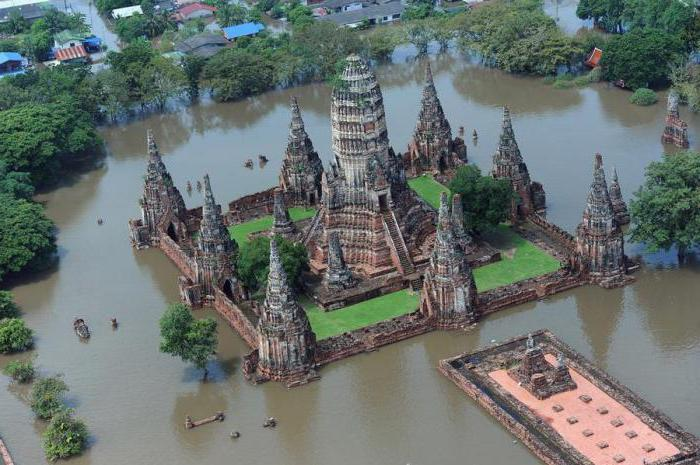 таиланд пхукет наводнение
