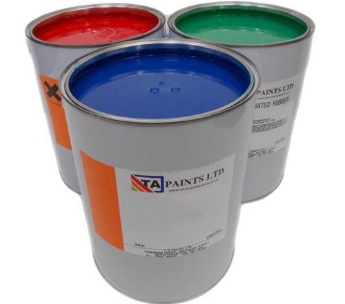 покрасить бетон краской
