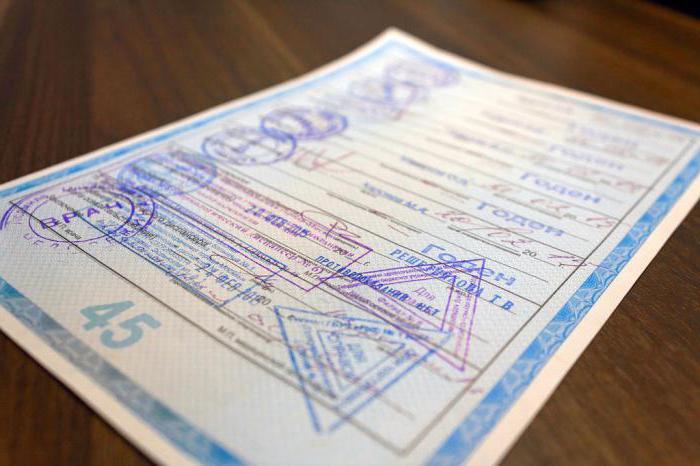 замена водительских прав медсправка