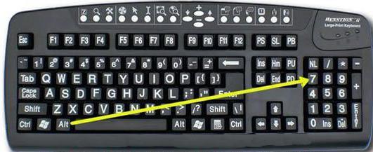 знак квадратного корня на клавиатуре