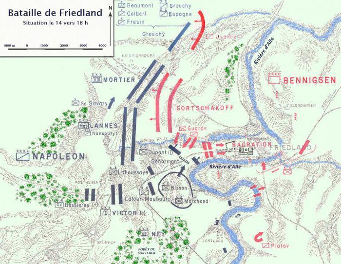 фридландское сражение ход битвы