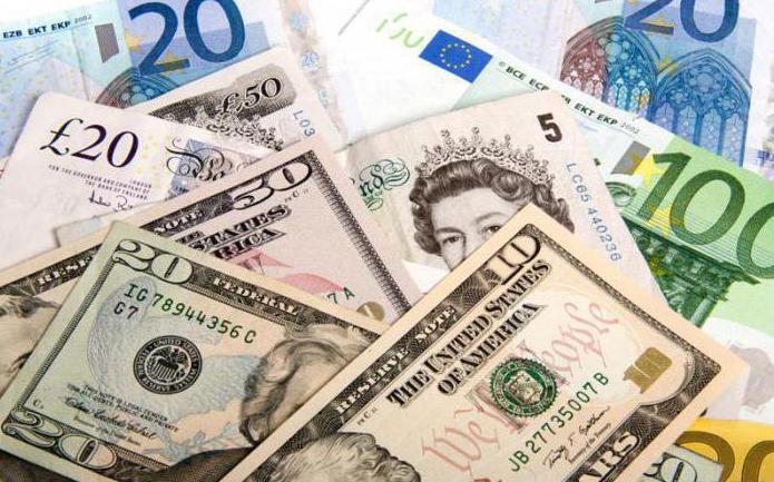 рублевая ликвидность снижается