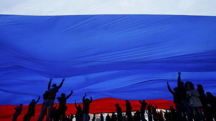 упрощение получения гражданства рф для украинцев