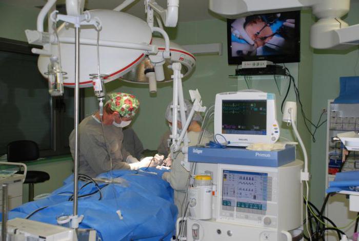 институт челюстно лицевой хирургии в москве адрес
