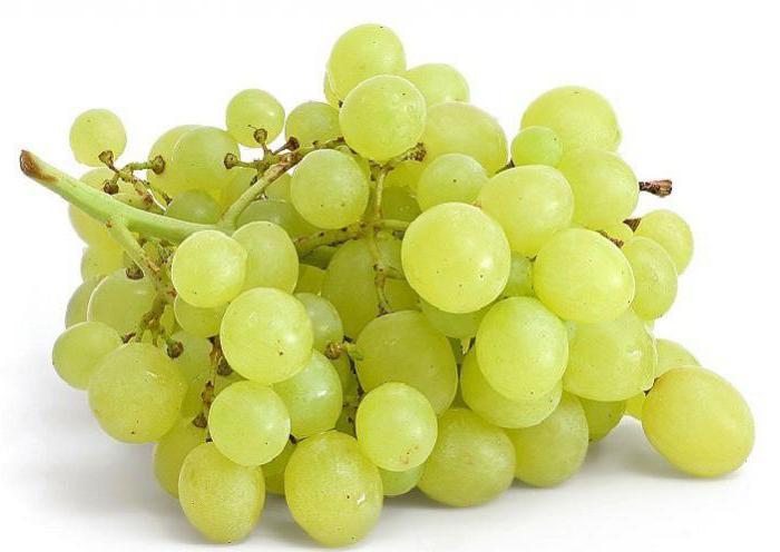 Можно ли поправиться от винограда на ночь
