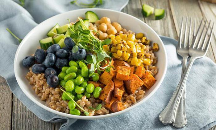 Можно ли поправиться от винограда калорийность